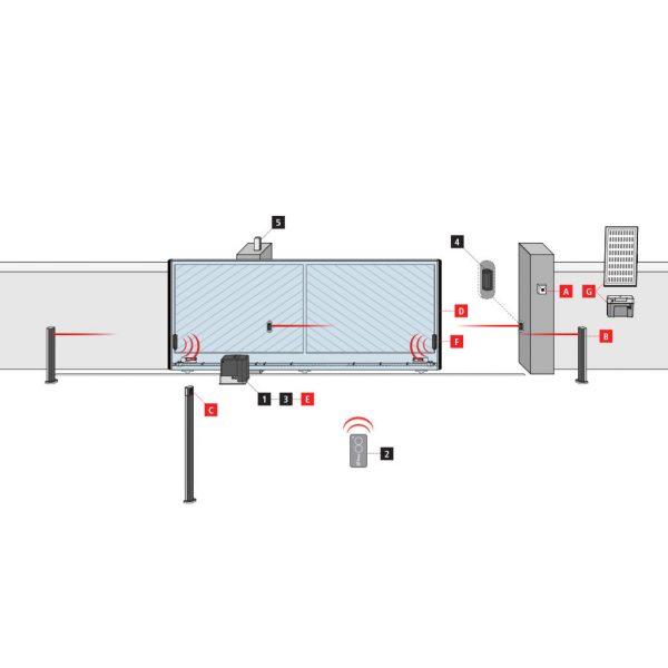 V2 Ayros 24V 500D-I bis 500 kg Schiebetorantrieb Set * 5