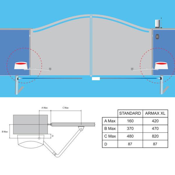 Life Sinuo 3 Drehtorantrieb mit Gelenkarm einflügelig bis 3 m 400 kg 5