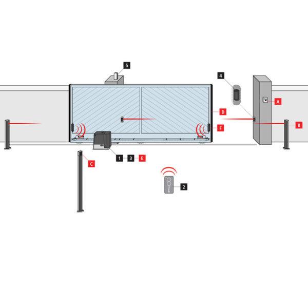 Schiebetorantrieb Set freitragend bis 2200 kg | V2 Forteco 2200 230 V 4